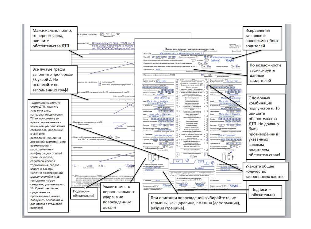схему ДТП в извещении.